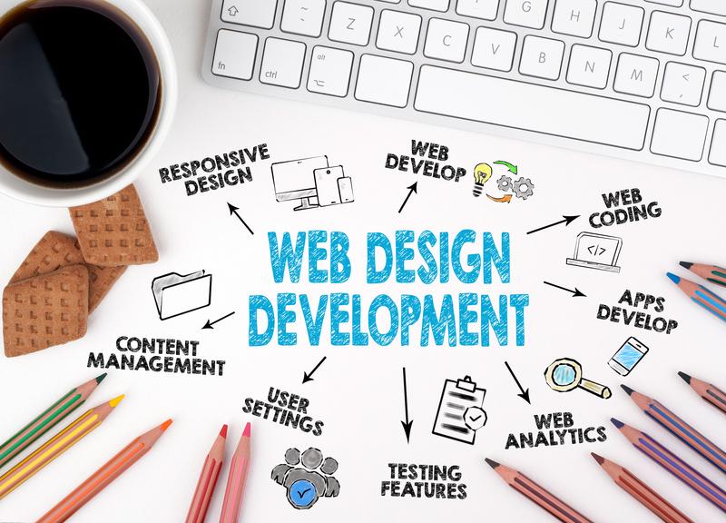 web design development.jpg