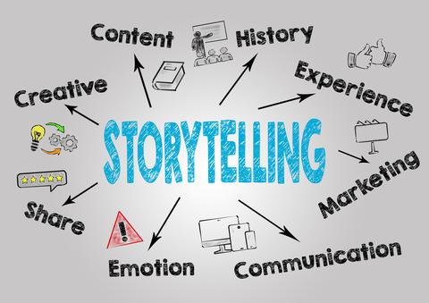storytelling concept.jpg