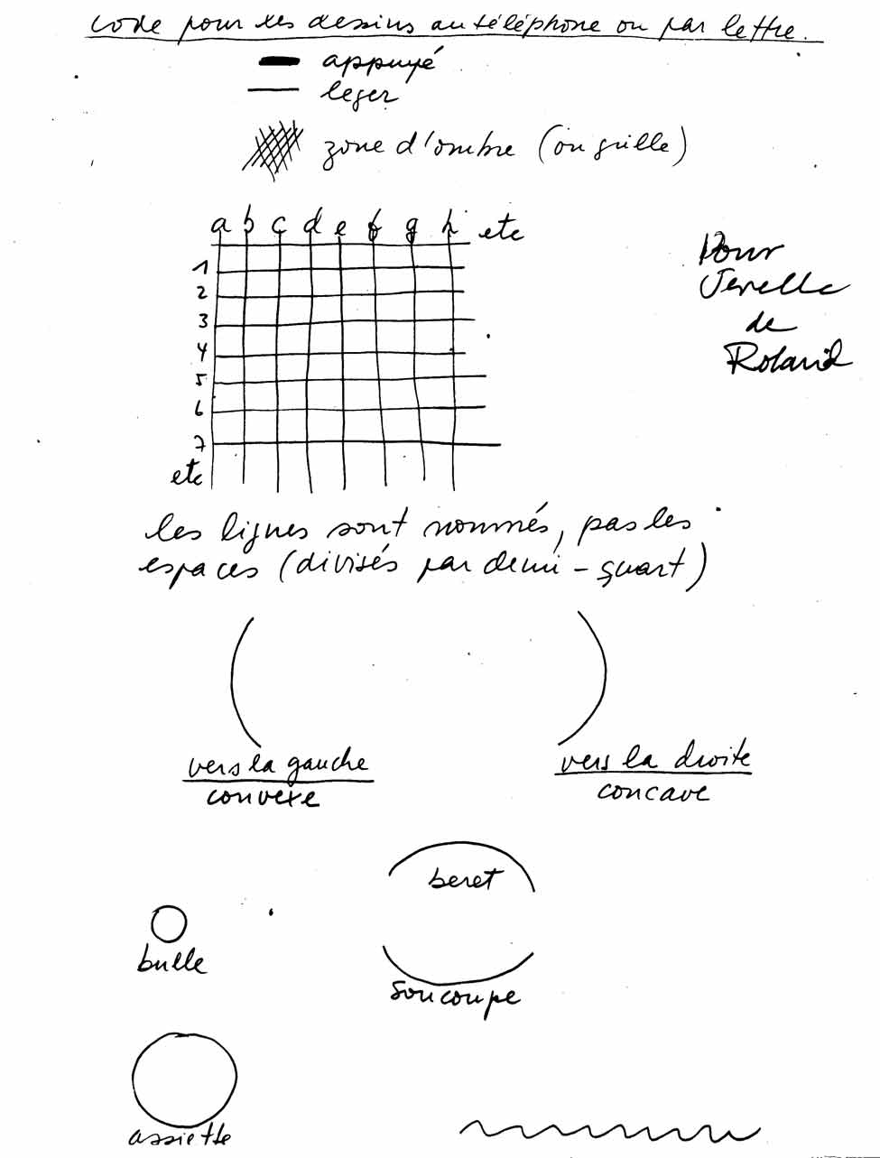 Once Roland sent me a humorous but carefully conceived code he created in order to send drawings over the telephone.