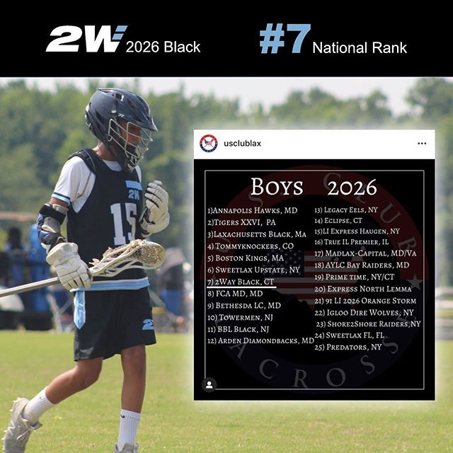 2W 2026 Black squad ranked #7 in the country by @usclublax. These guys can ball - nice work fellas! #2waylacrosse #2waylax #2w2026