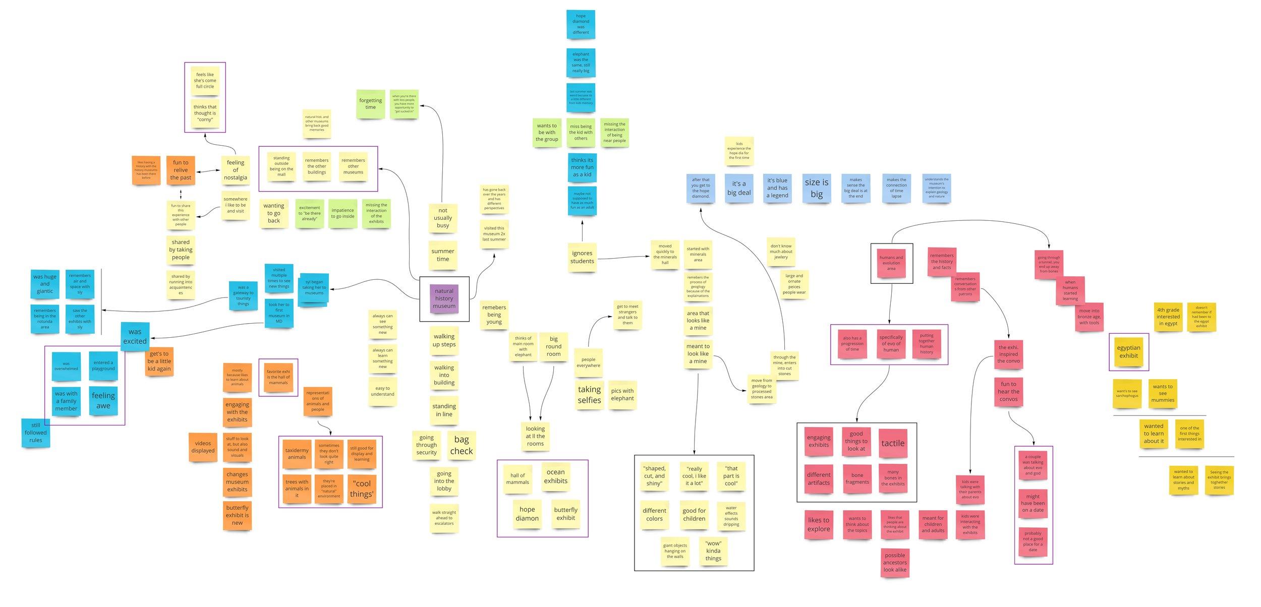 Directed Story Telling - completeDia.jpg