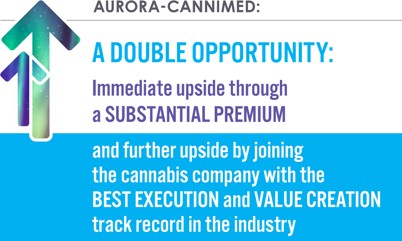 substantial premium.png