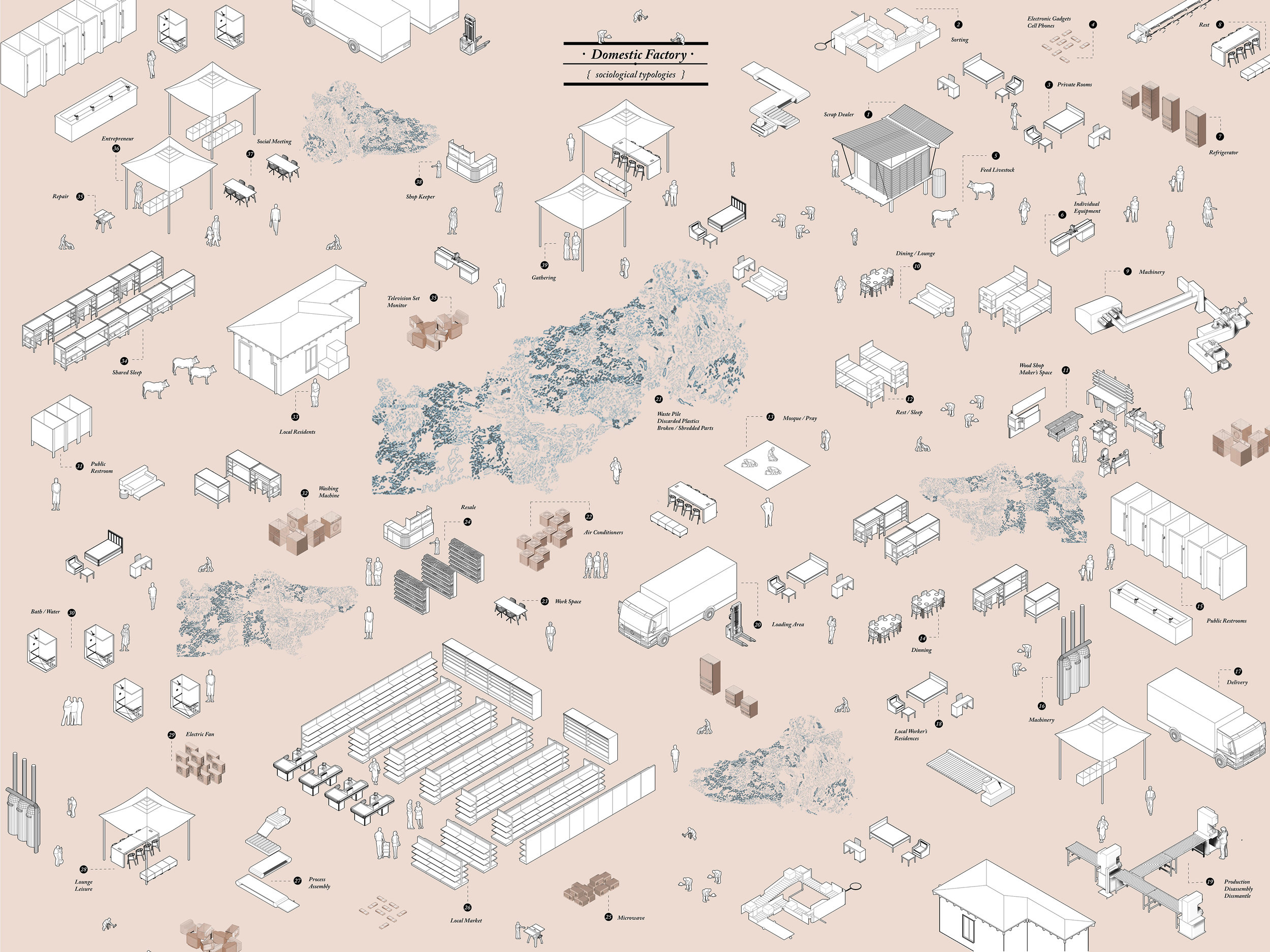 04_Domestic Factory Sociological Typologies-small.jpg