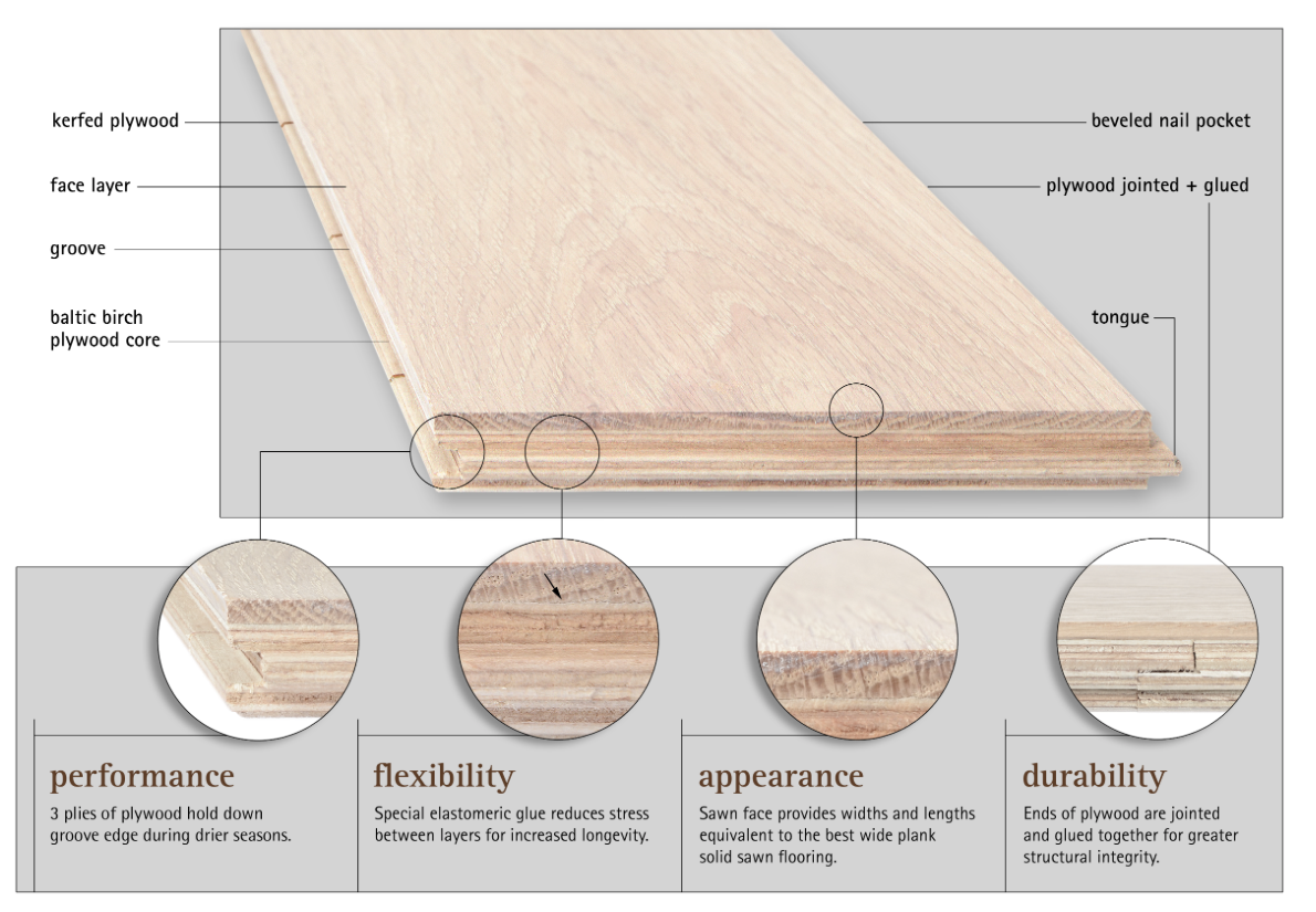 2-layer engineered wide plank diagram