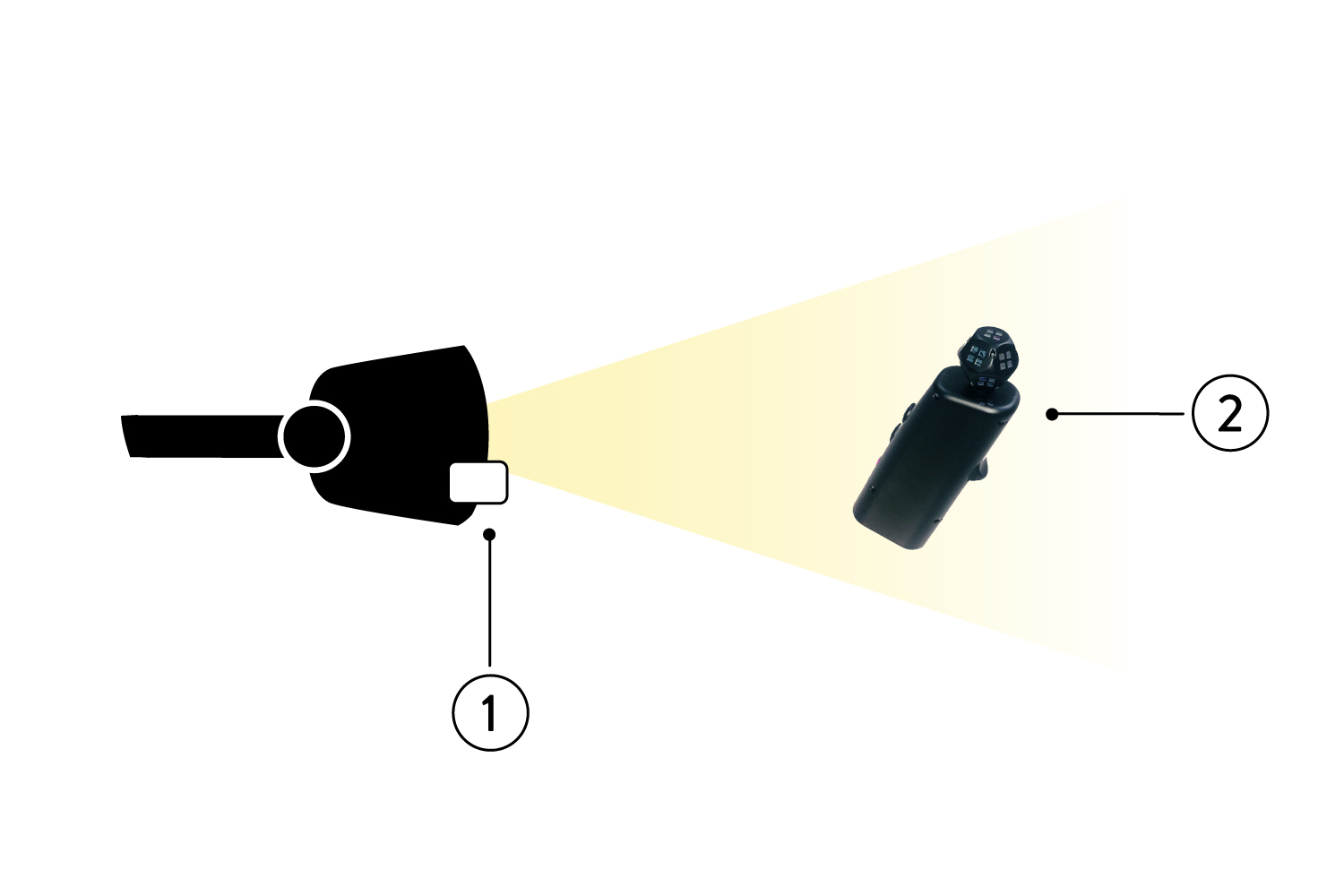 How Pol Works? - 1. IR light & Polarizer Film implemented on VR headset2. Light Sensor Module Controller & AlgorithmThe infrared LED and polarizer film embedded on the headset will emit the polarized light. Then the polarizer film and light sensor on controller will detect the polarized light to calculate the location of the controller.