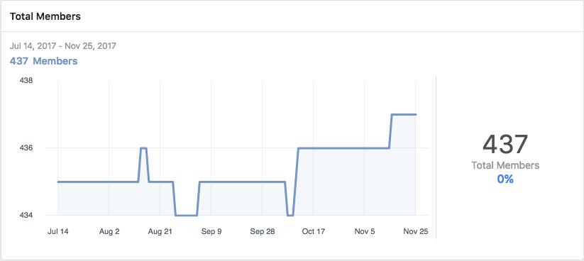 Delta Pi facebook membership.png