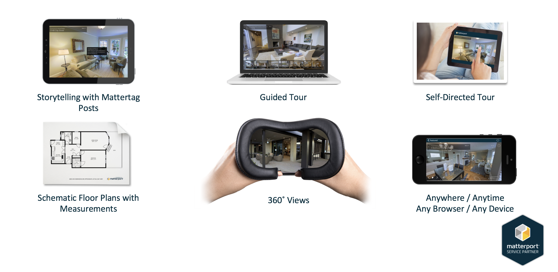 Matterport Features.png