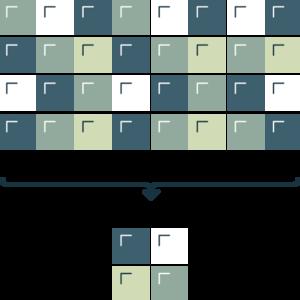 storage deduplication performances