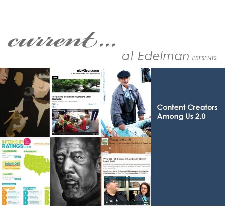 Content Creators Among Us 2.0