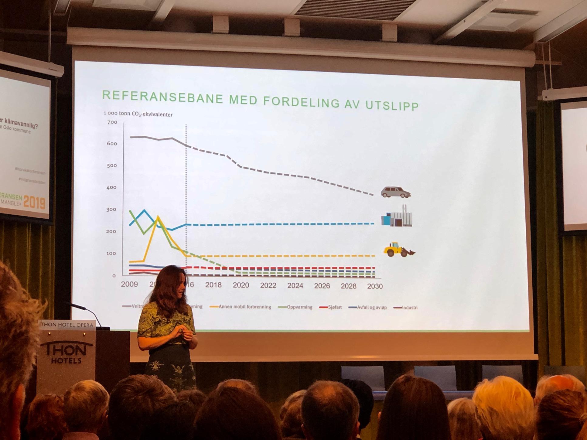 Etter at Byrådsleder Raymond Johansen formelt åpnet konferansen fortsatte Heidi Sørensen, Klimaetaten, men å gi innsikt og innblikk i hvordan vi kan tenke bærekraft, og hvorfor det er viktig for byen. Hun bekreftet også at dette nå i stor grad er et tema som også utbyggerne er svært opptatt av. Det var også fokus på nullutslipp fra transportsektoren, noe aktører som IKEA, Aspelin Ramm, Schenker, Ruter og flere jobber nå aktivt for å kutte i utslipp for varetransport.