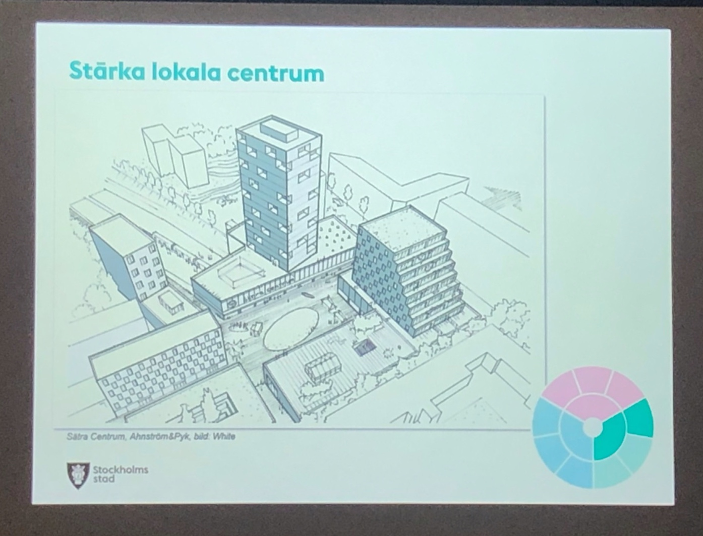 Slik planlegges nye Sätra Torg, med både et nytt torg og høye hus omkring.