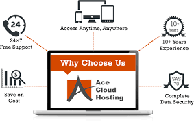 AceCloudHosting.png