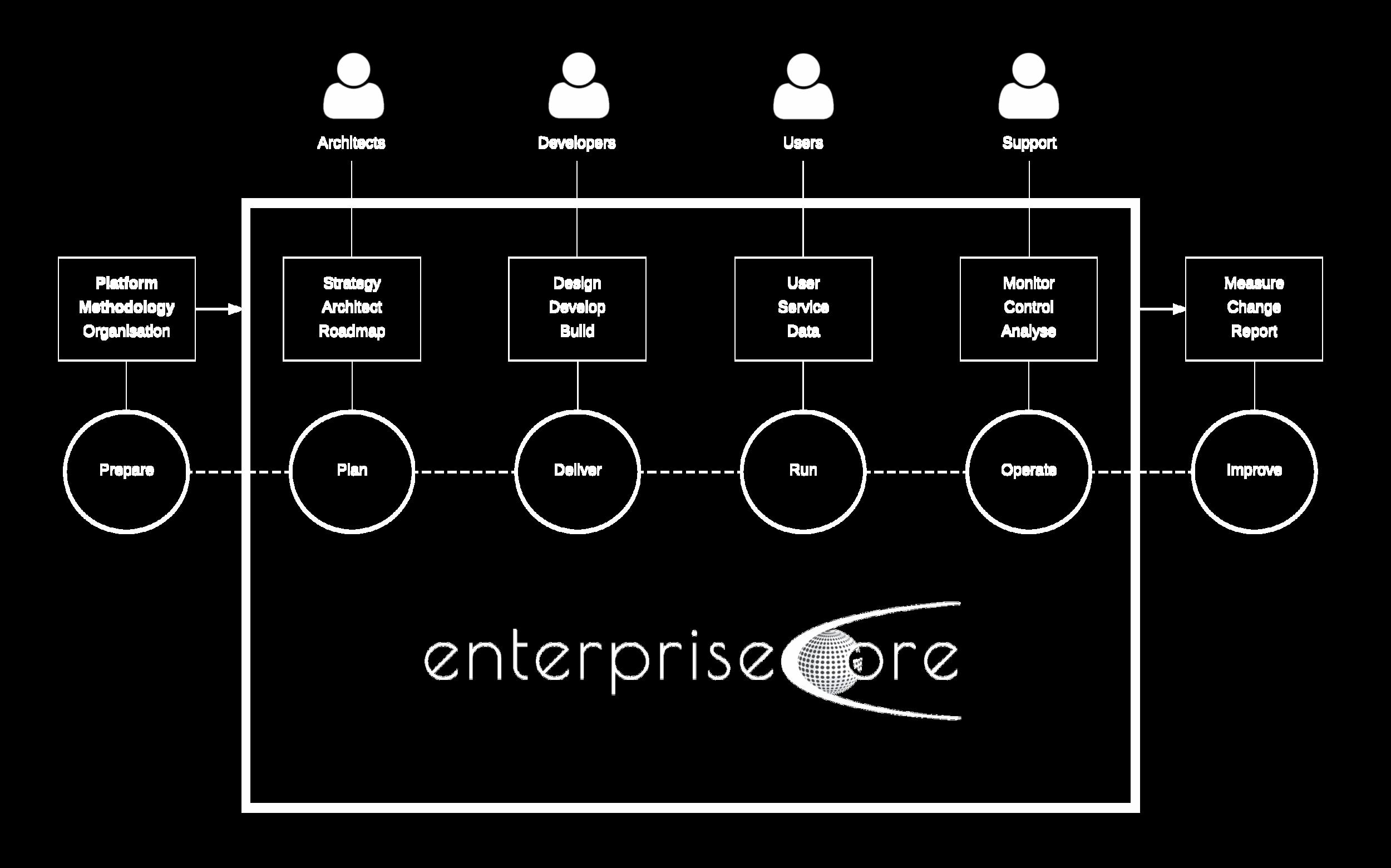 ec-platform-web.png