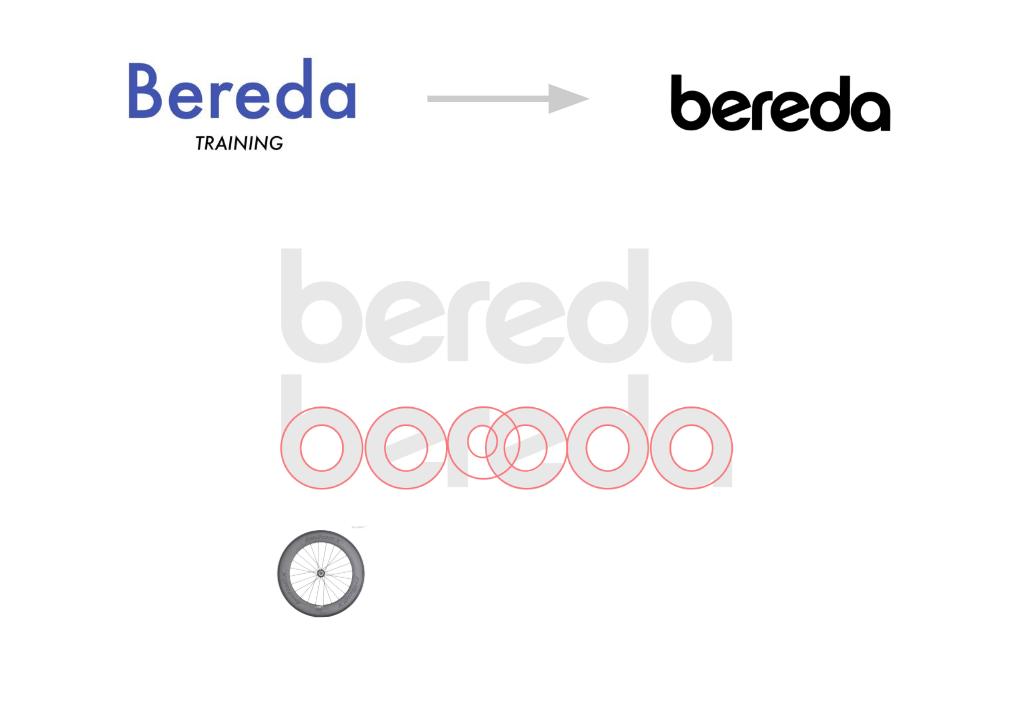 bereda process
