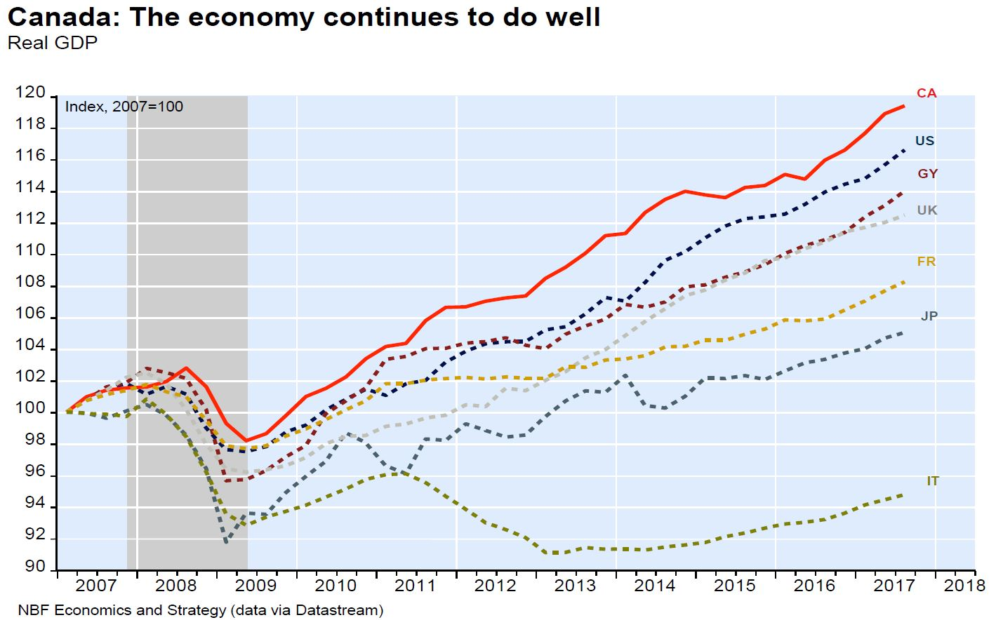 Economy GDP.JPG