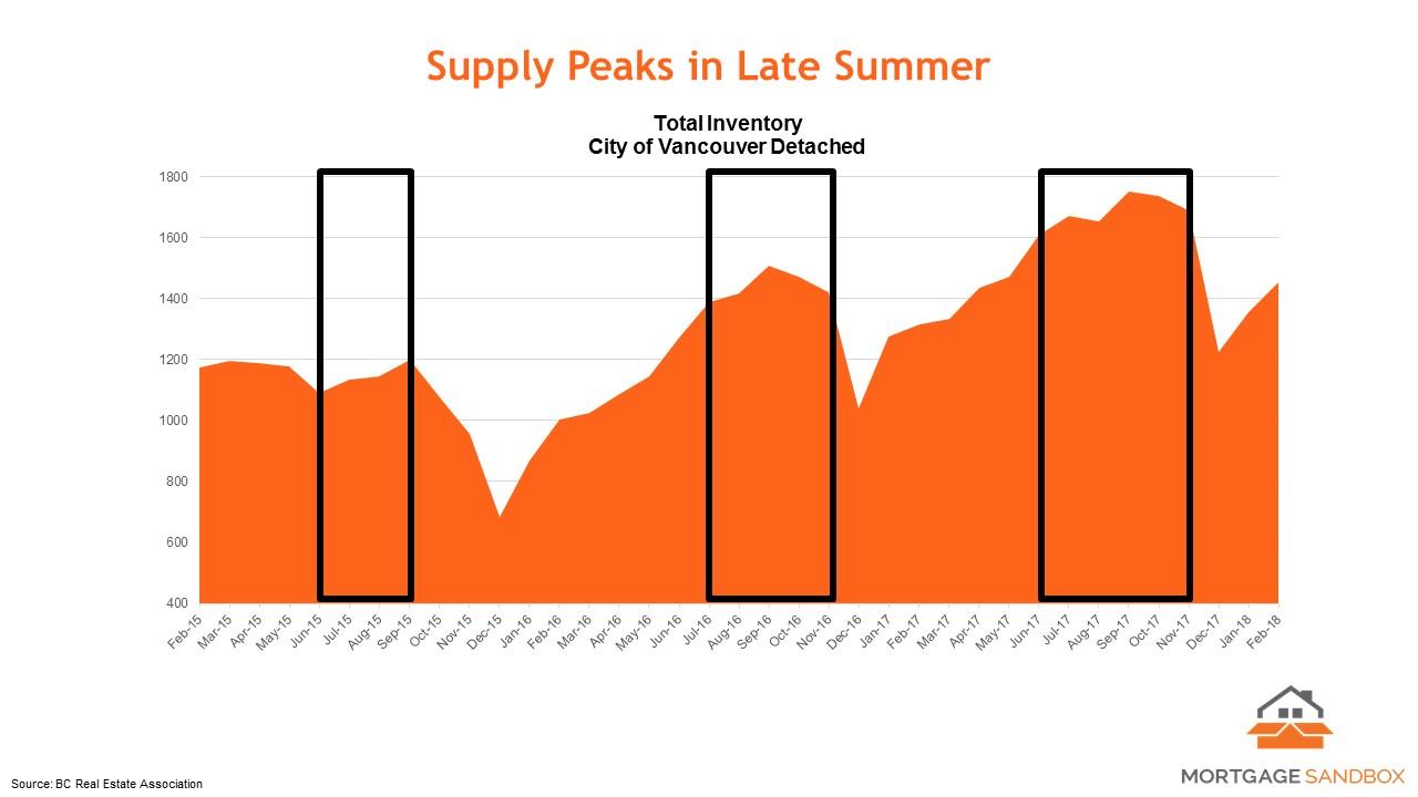 Supply-Summer.jpg