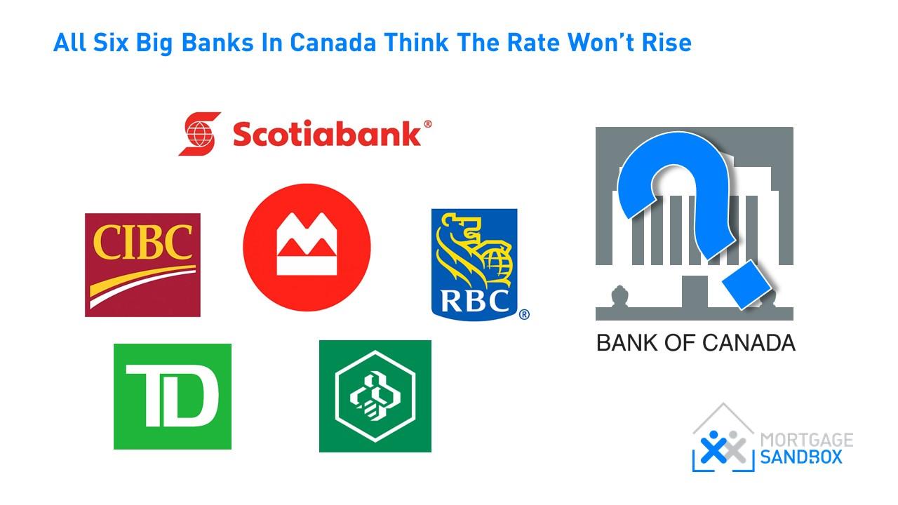 2018 05 25 Bank Overnight Rate Forecast.jpg