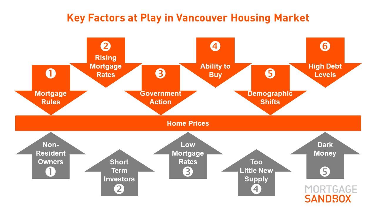 Key factors Market.jpg