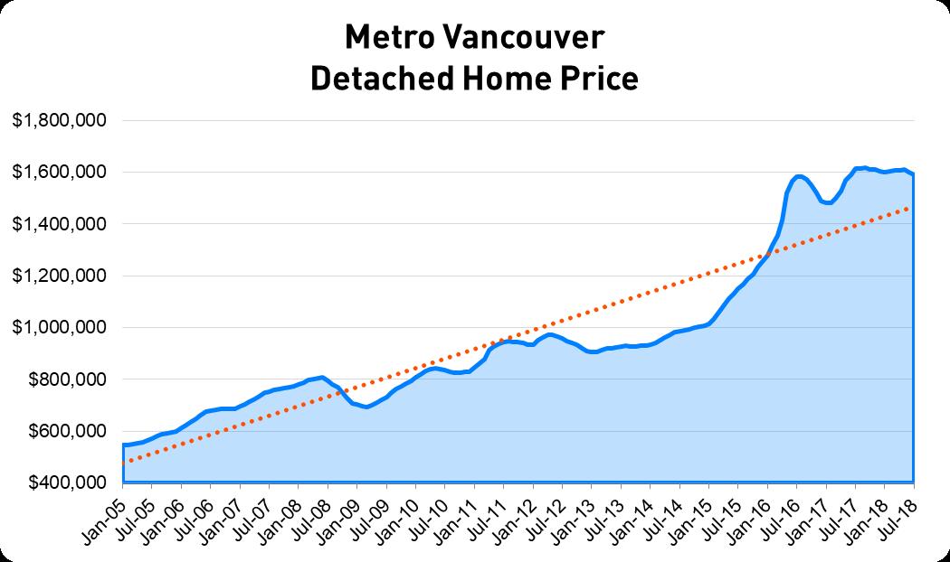 metro-van-detached-home-price.png
