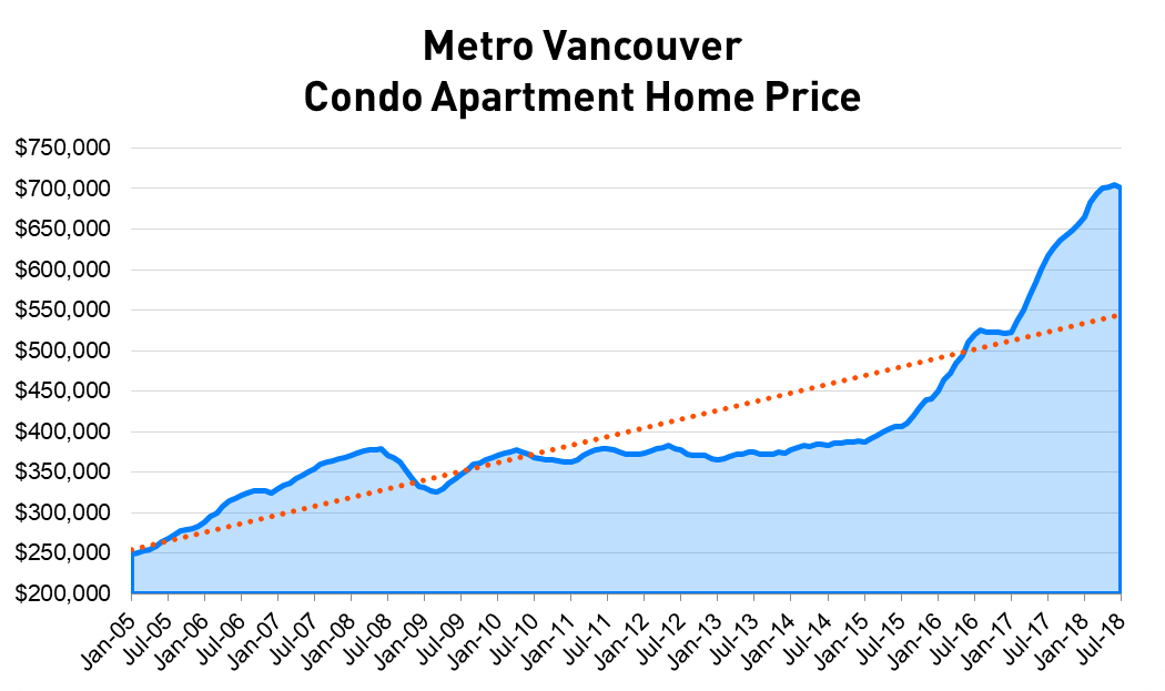 metro-van-condo-price.png