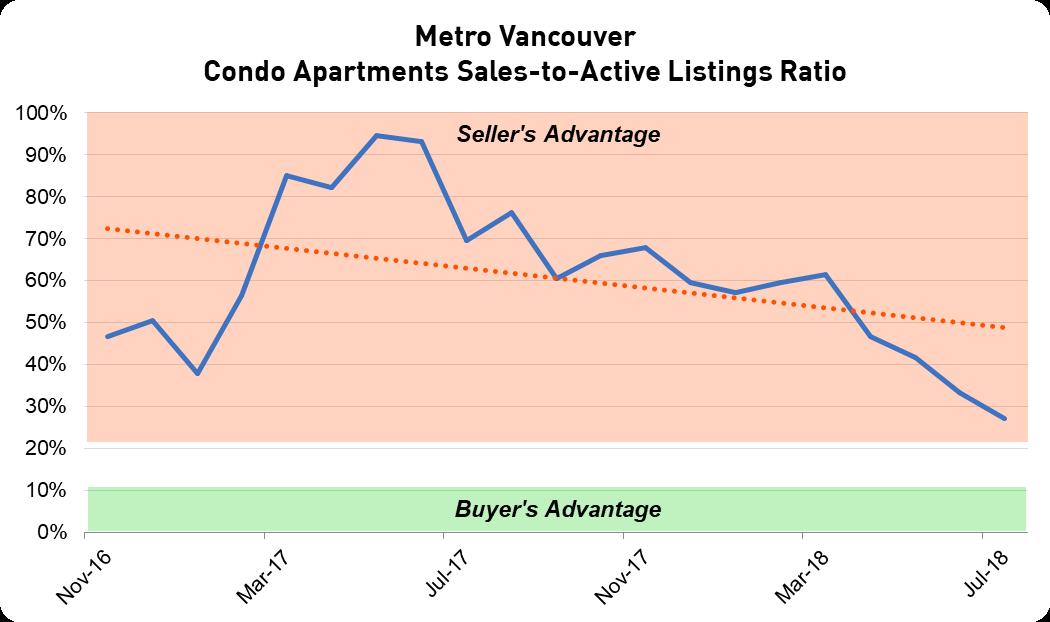 met-van-sales-active-listing-condo-condo.png