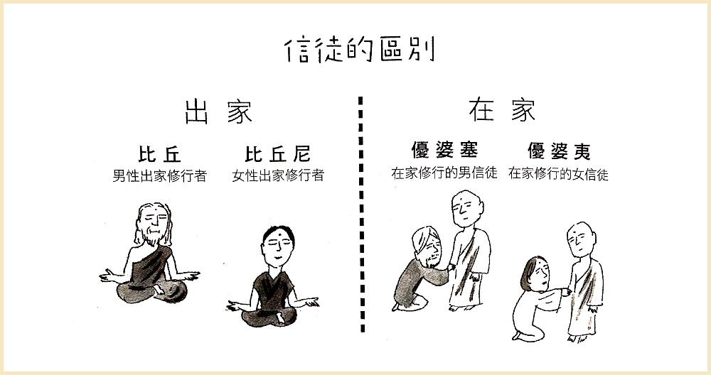 intro-buddhism-01.jpg