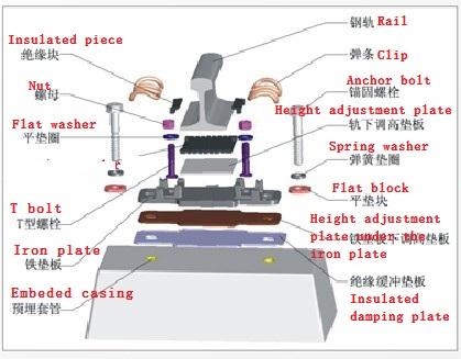 4-3(fastner system).jpg