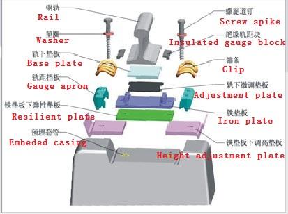 4-4(fastner system).jpg