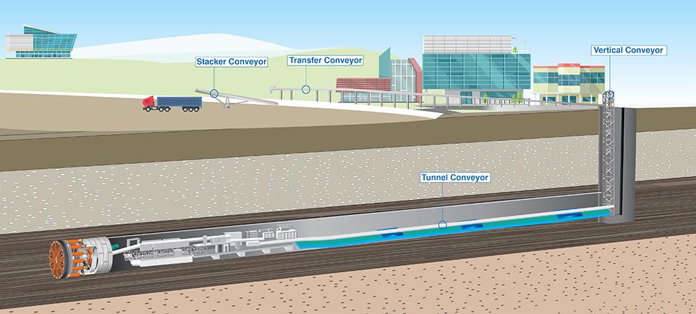 TBM continual conveyor systems-R.jpg