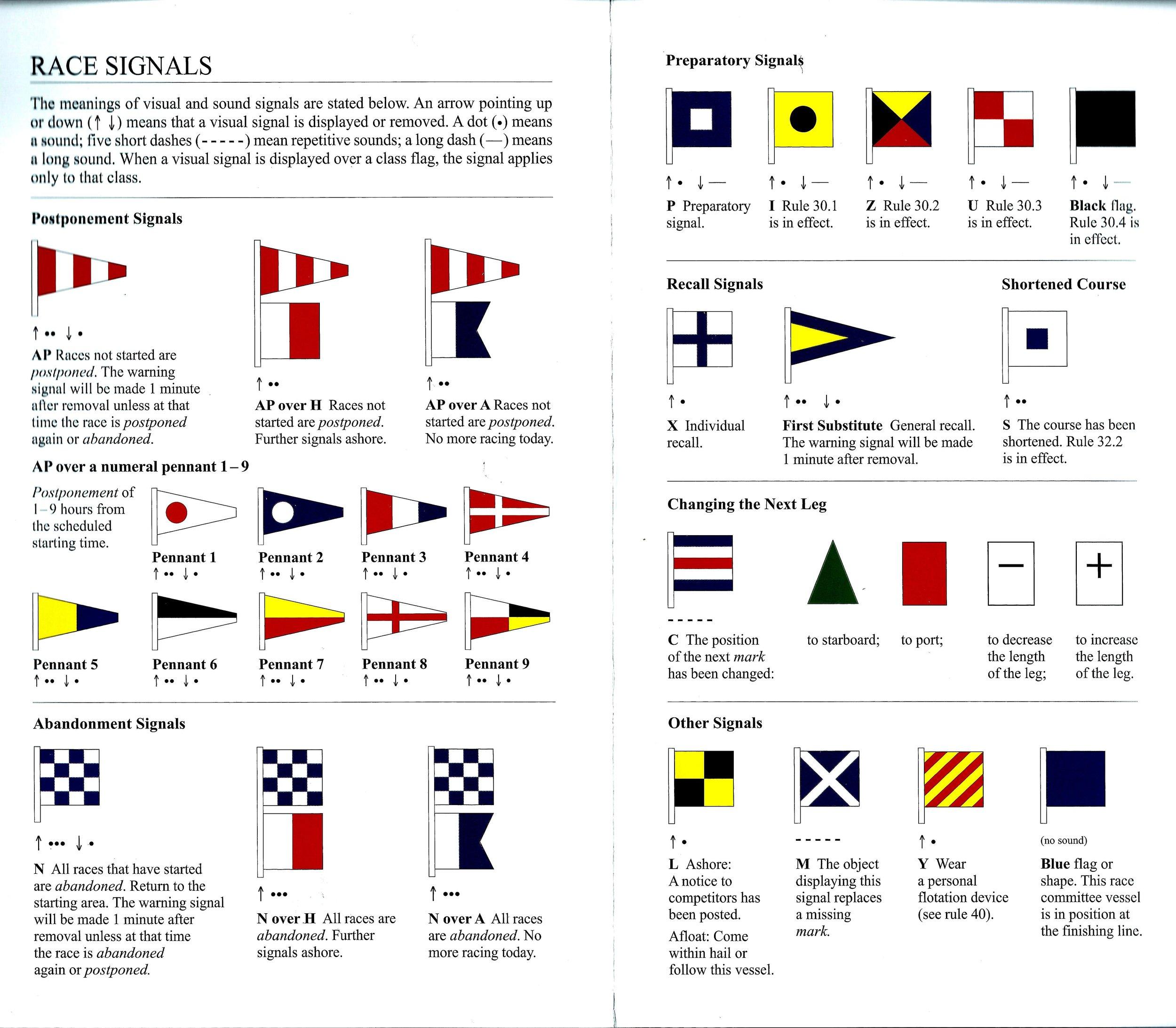 RC Flags.jpg
