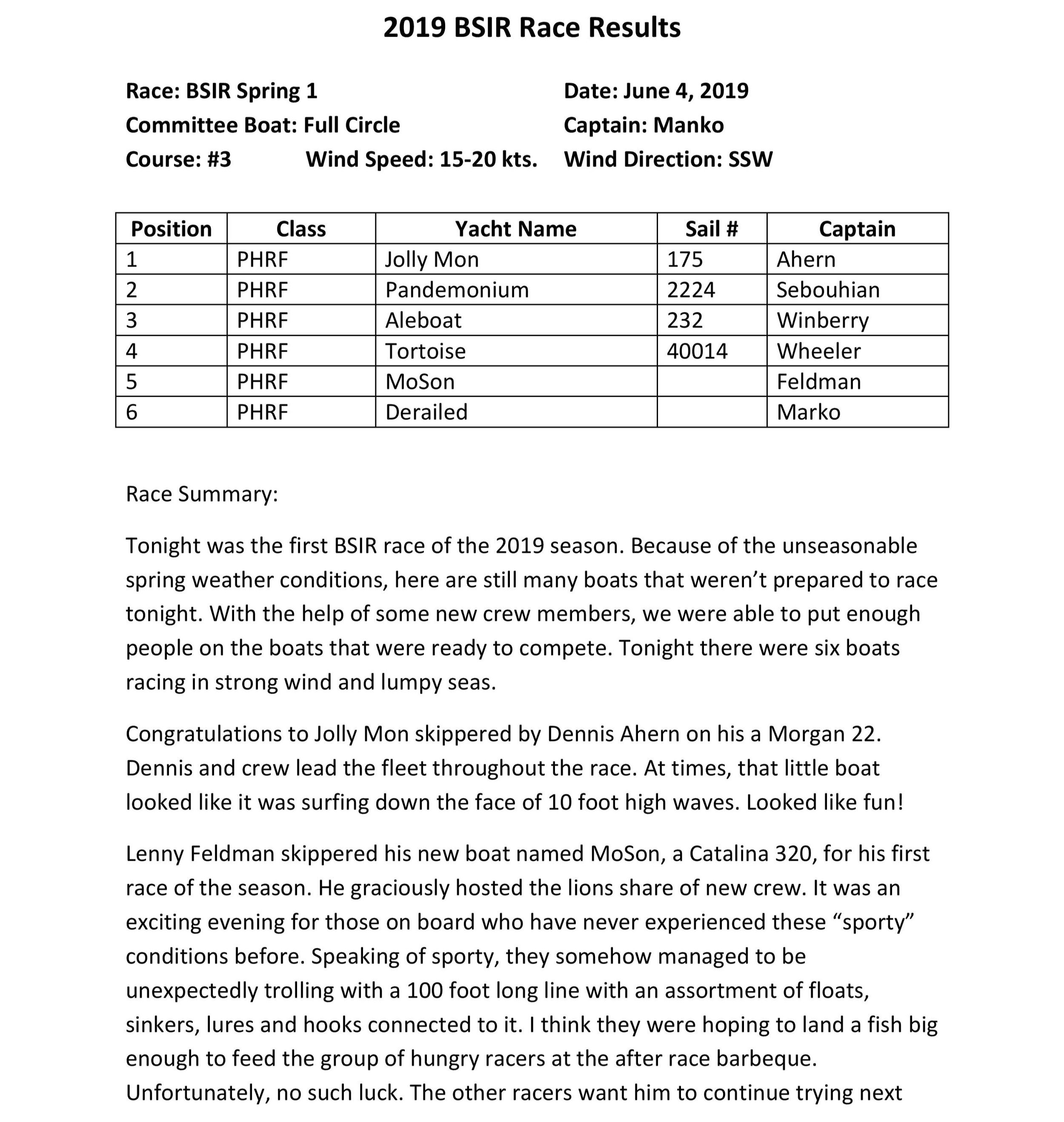 2019+BSIR+Spring+1+race+results-page-001.jpg