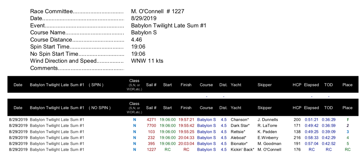 Babylon 8:29:19 results.png