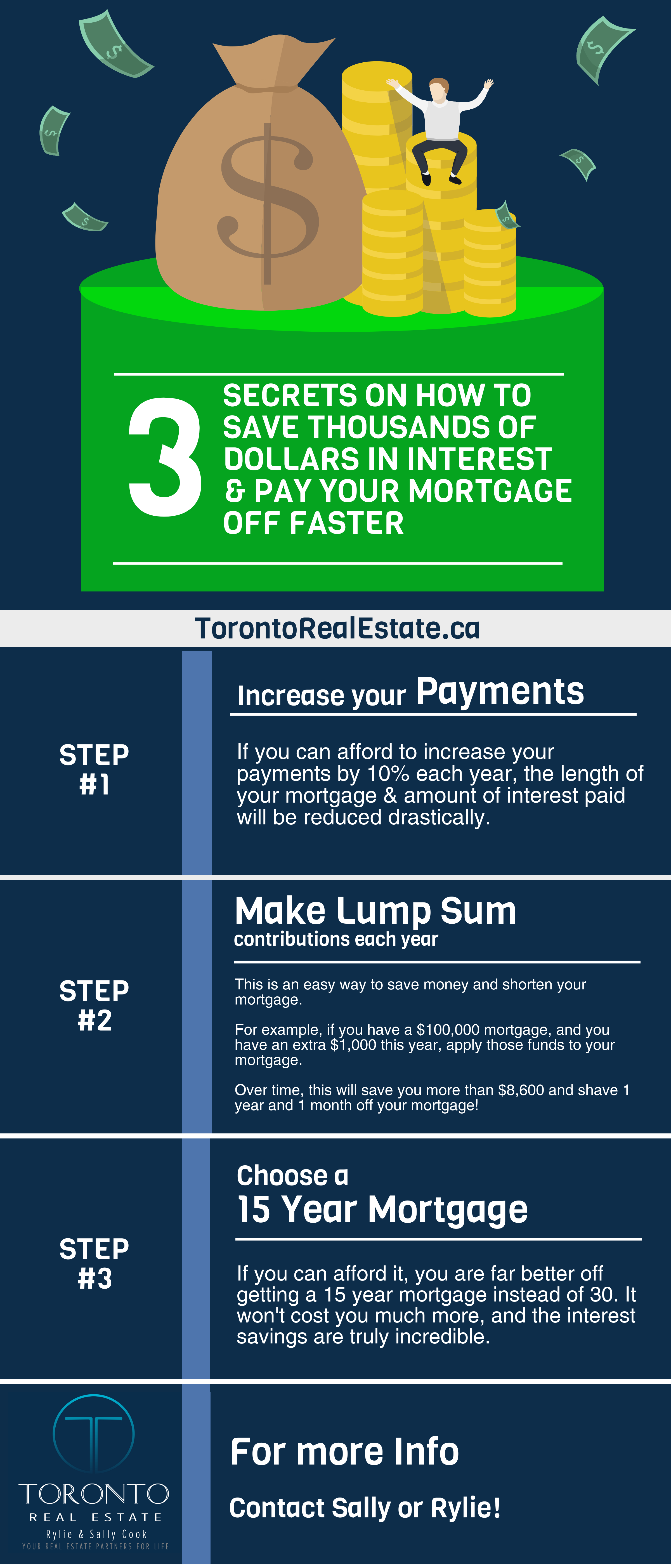 Pay off Mortgage Faster.png