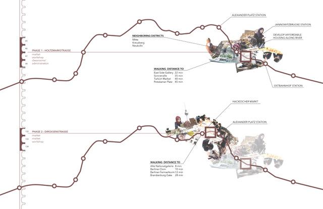 170131_phasing-diagram_RED.jpeg