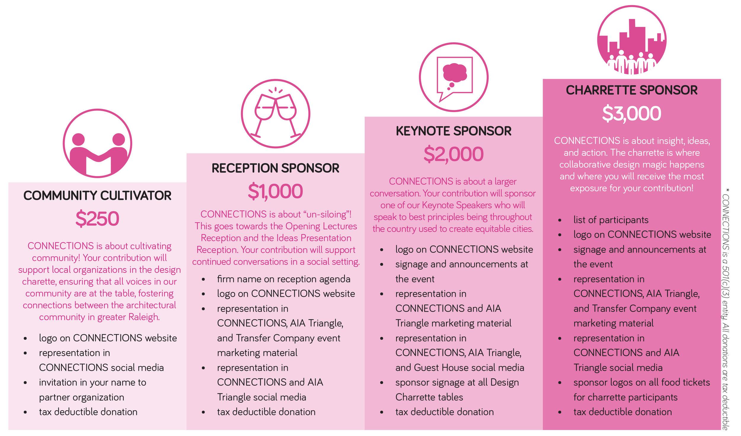 Sponsor Benefits-cropped.jpg