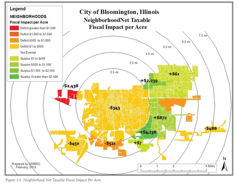 The results of a 2015 fiscal impact analysis, which shows where the City of Bloomington is gaining and losing money. (Image Credit: McLean County Regional Planning Commission)