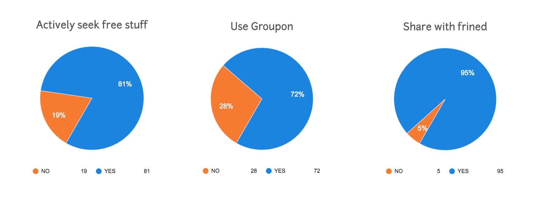 survey_infographics.jpg
