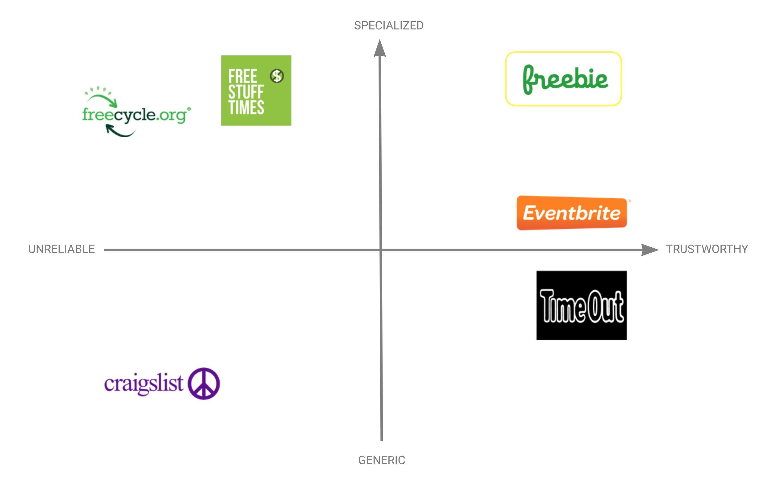 Comparative Matrix.jpg