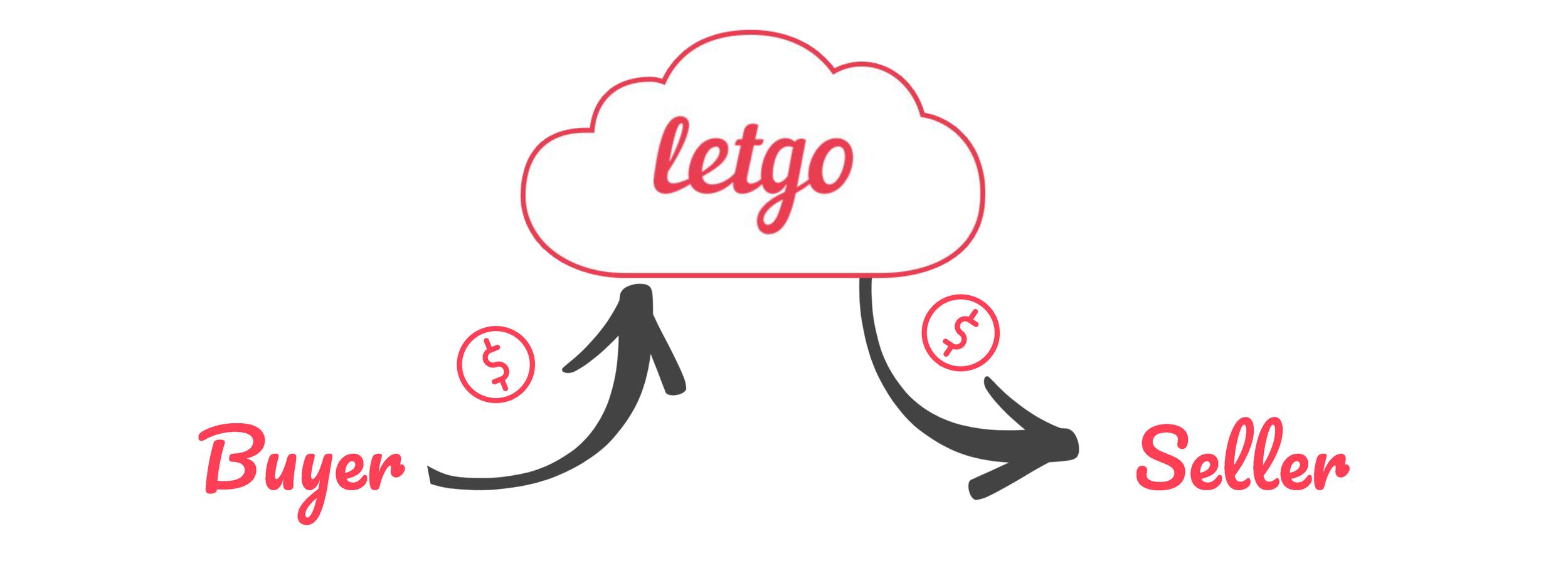 Graphic_Letgo.png