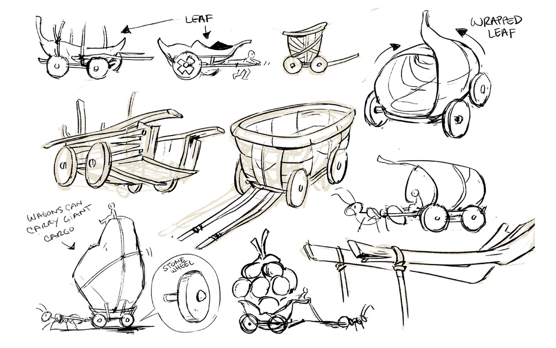 Ant Wagons