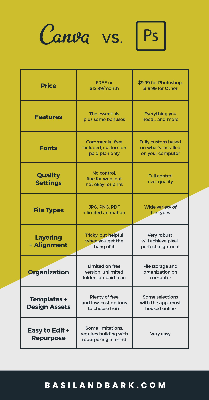 canva-vs-adobe-a-designers-perspective-comparison-chart.jpg