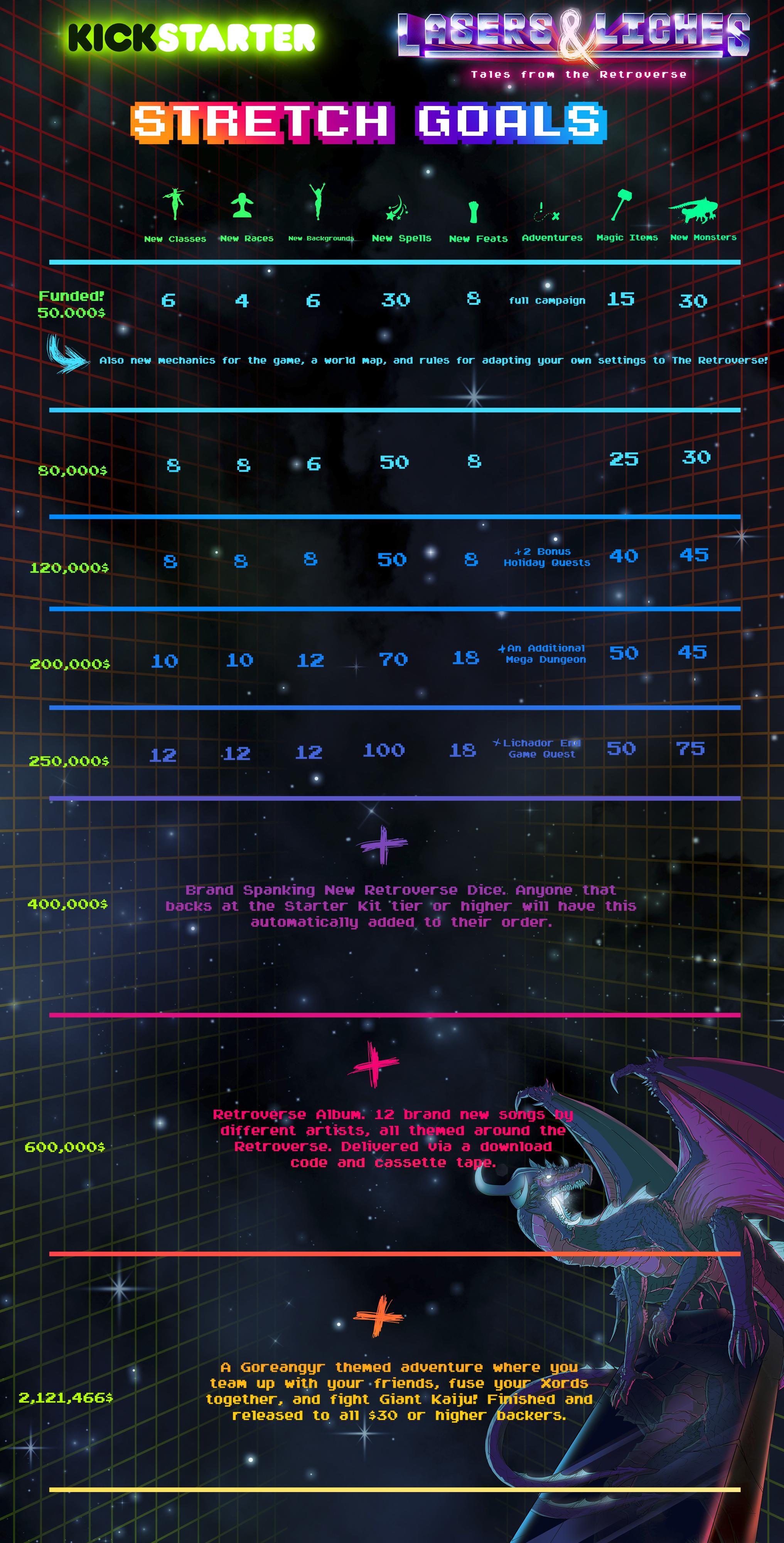 infograph kickstaarter2.jpg