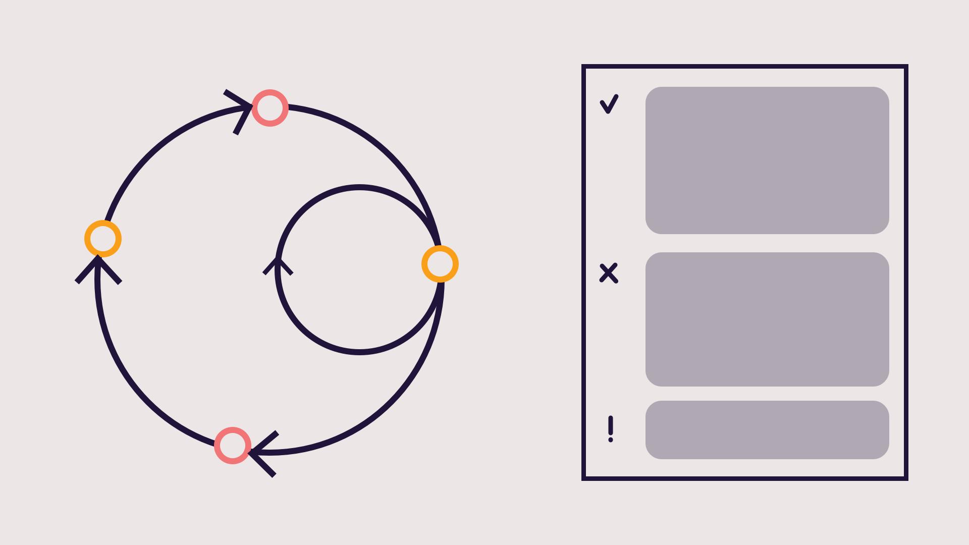 4_3_Diagram_Result.png