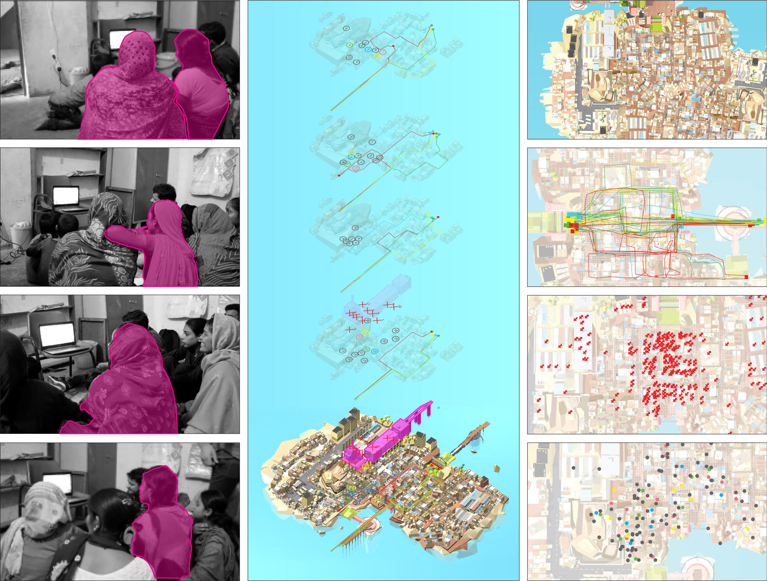 Maslow's Palace gameplay analytics. Images via Hamish Beattie
