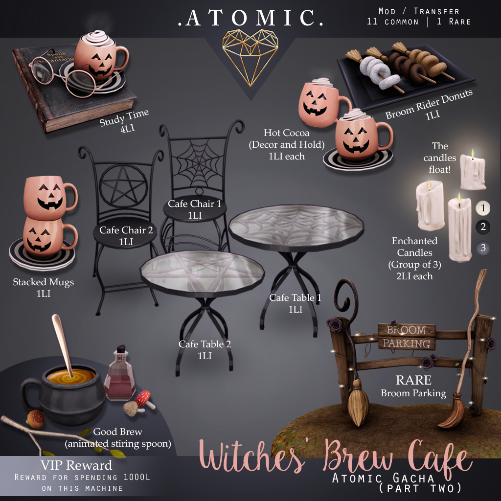Atomics Witches Brew Part 2.png