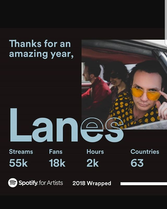 ❤❤❤thank you so freakin much everyone! We've been working a LOT on production and writing for the last half of this year, & are excited to show you where we are. we know we are behind, and many of you are still waiting on a record from us. We just want it to be the best thing we can make! Not much longer now!  We LOVE YOU
