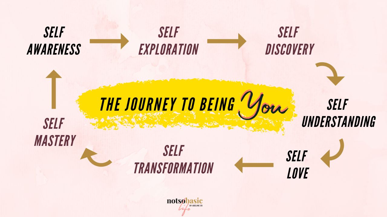 The Journey To Being You 1.png