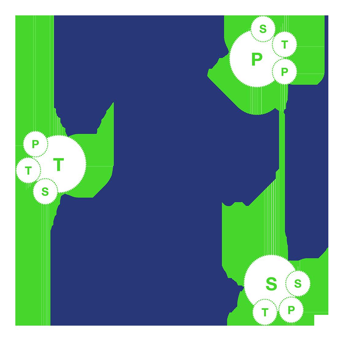 MatricePST.png