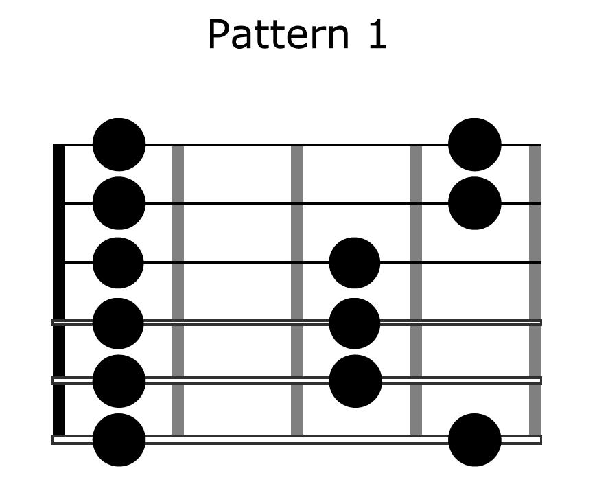 Pattern-1-Pentatonic-Scale.png