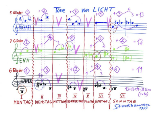 'superformule' uit de partituur van de opera  Licht  van Karl Heinz Stockhausen -1977